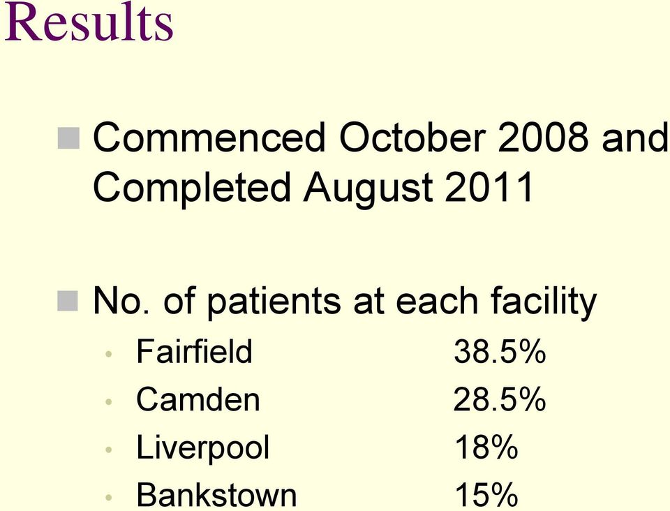 of patients at each facility