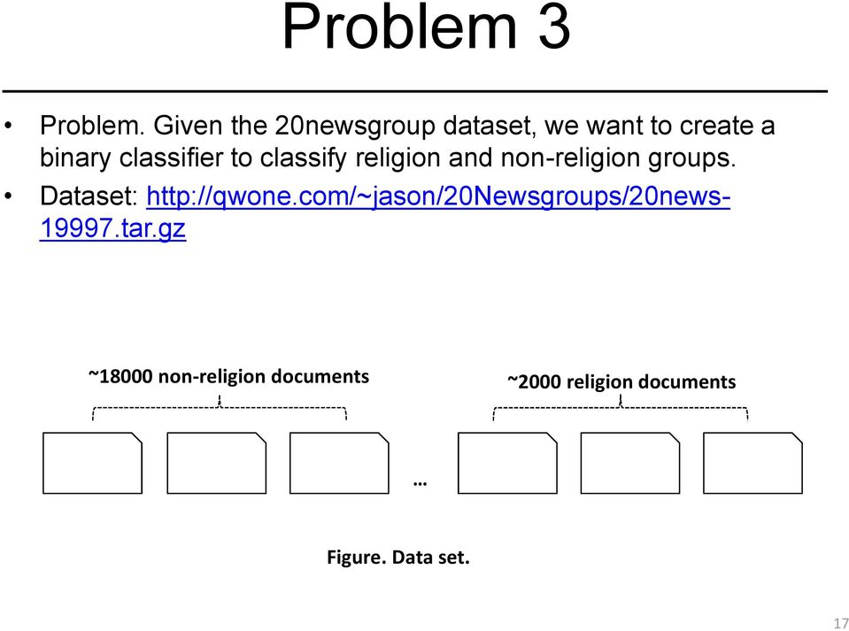 to classify religion and non-religion groups. Dataset: http://qwone.