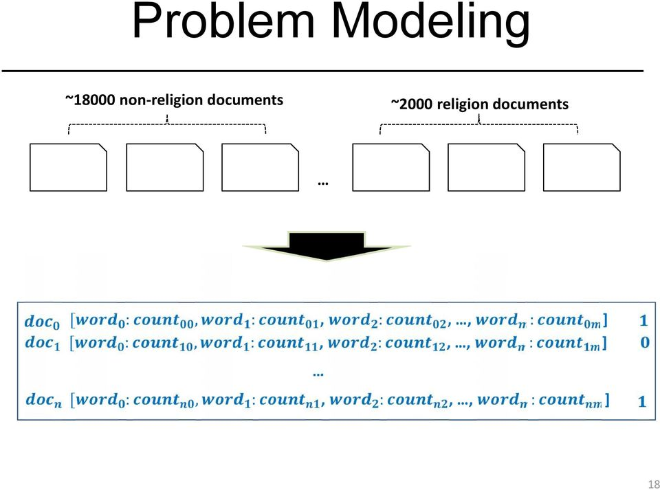 ~2000 religion documents [