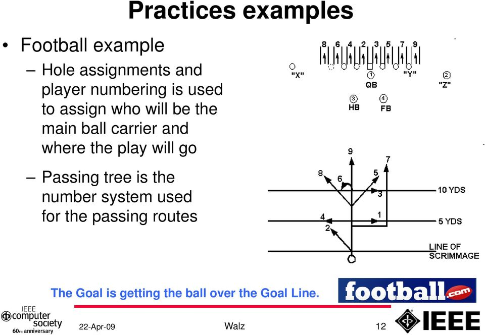 Passing tree is the number system used for the passing routes