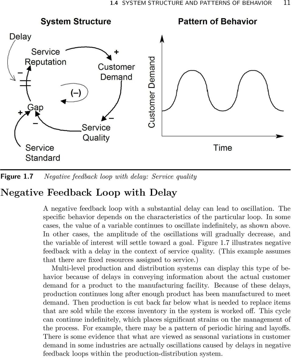 The specific behavior depends on the characteristics of the particular loop. In some cases, the value of a variable continues to oscillate indefinitely, as shown above.
