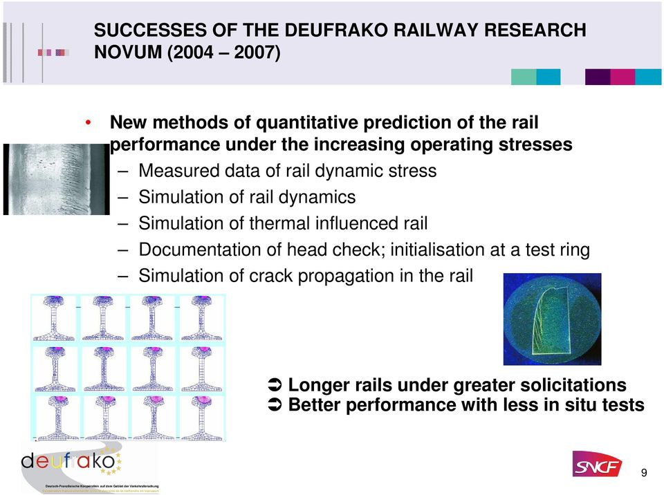dynamics Simulation of thermal influenced rail Documentation of head check; initialisation at a test ring