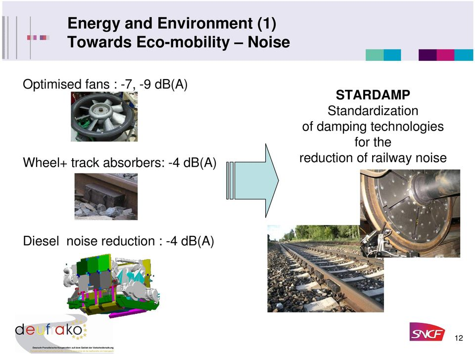 db(a) STARDAMP Standardization of damping technologies for