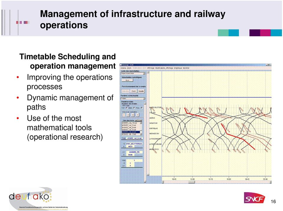 the operations processes Dynamic management of paths