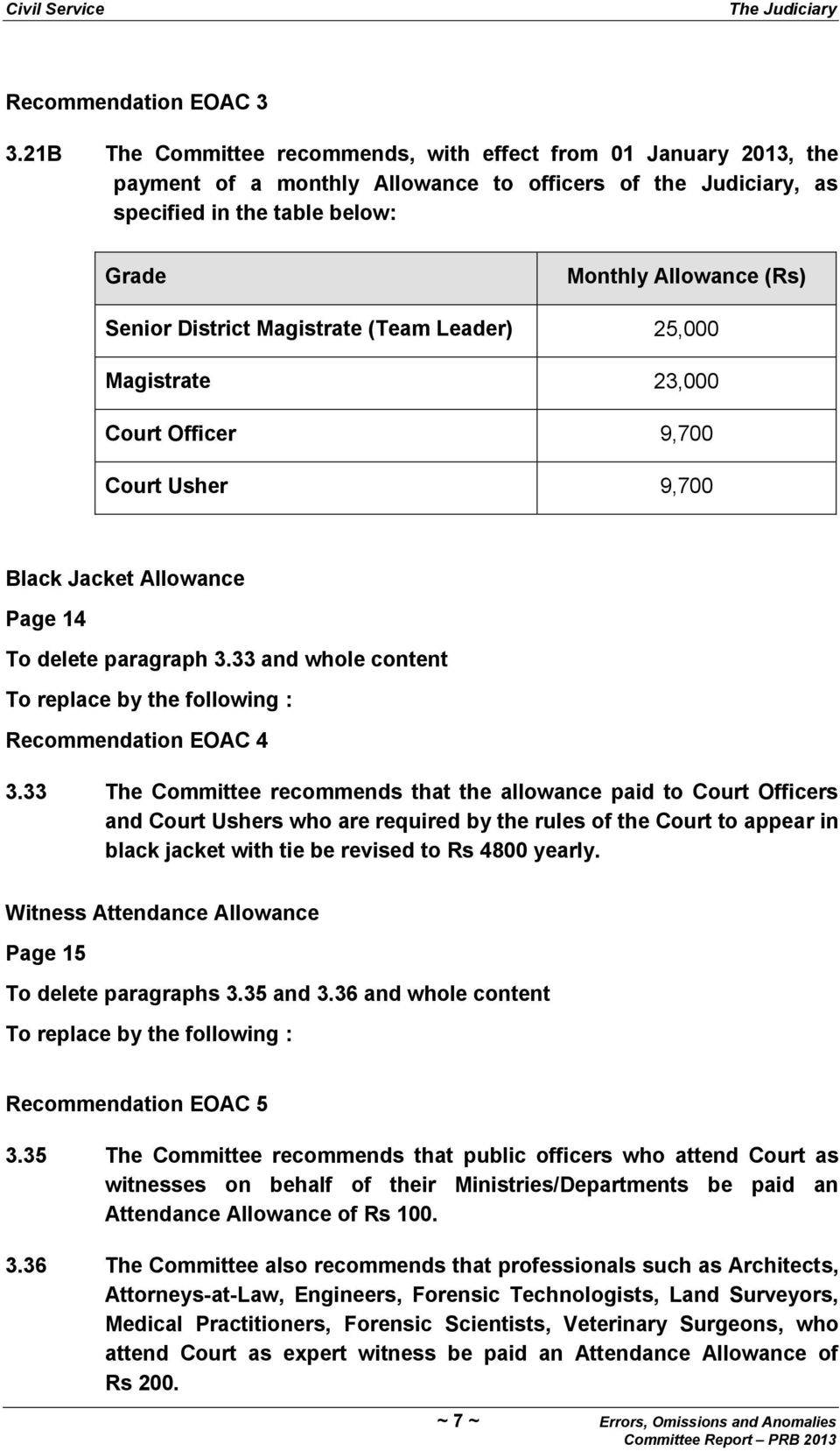 District Magistrate (Team Leader) 25,000 Magistrate 23,000 Court Officer 9,700 Court Usher 9,700 Black Jacket Allowance Page 14 To delete paragraph 3.