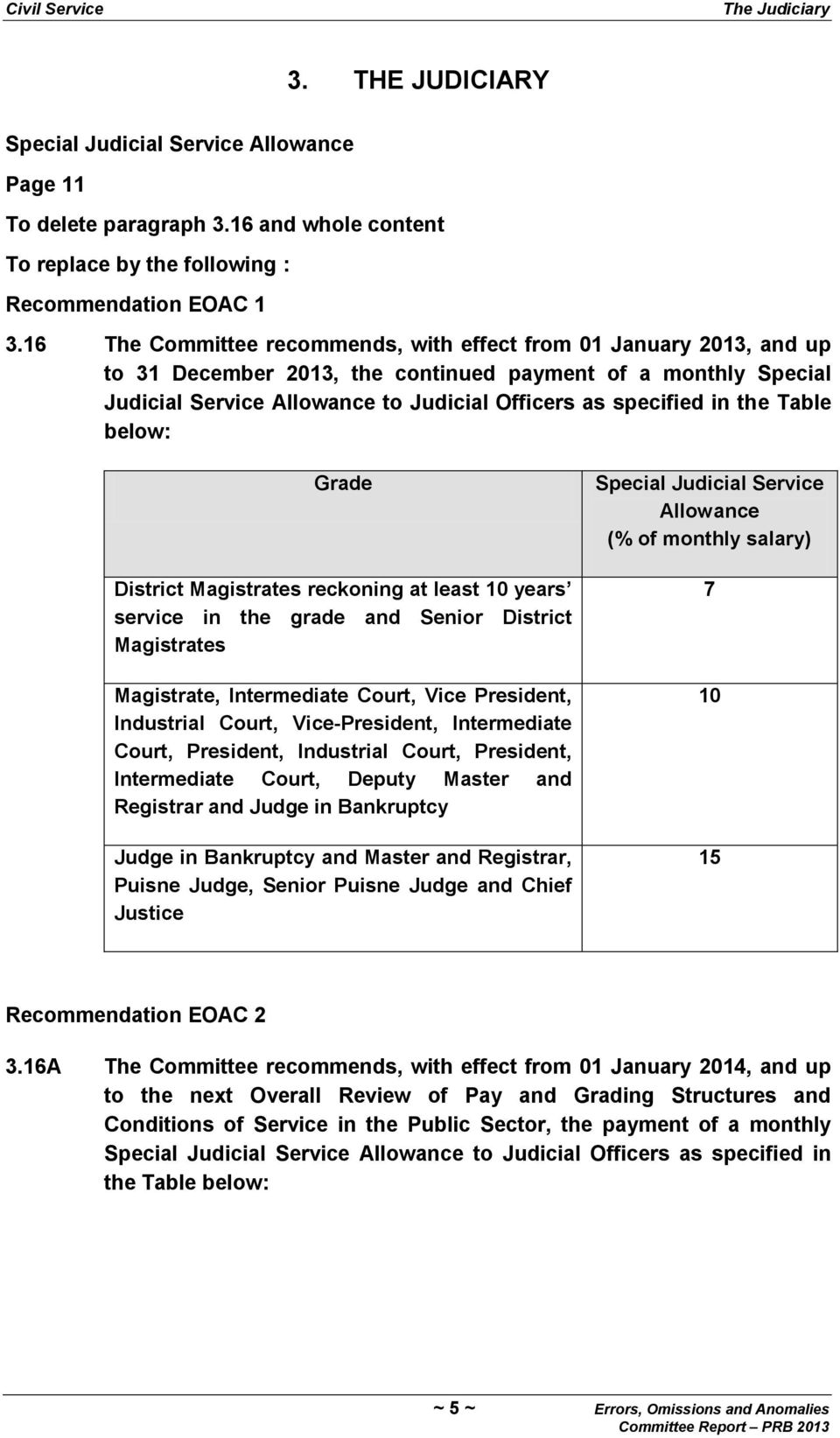 the Table below: Grade District Magistrates reckoning at least 10 years service in the grade and Senior District Magistrates Magistrate, Intermediate Court, Vice President, Industrial Court,