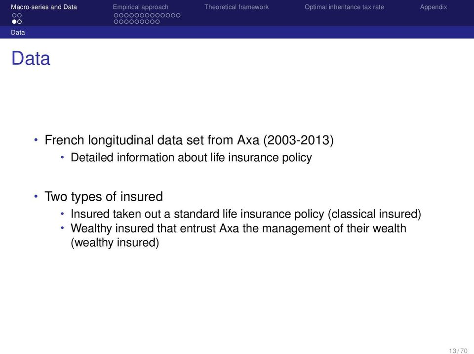 taken out a standard life insurance policy (classical insured) Wealthy