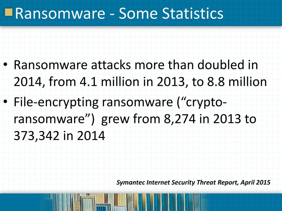 8 million File-encrypting ransomware ( cryptoransomware ) grew