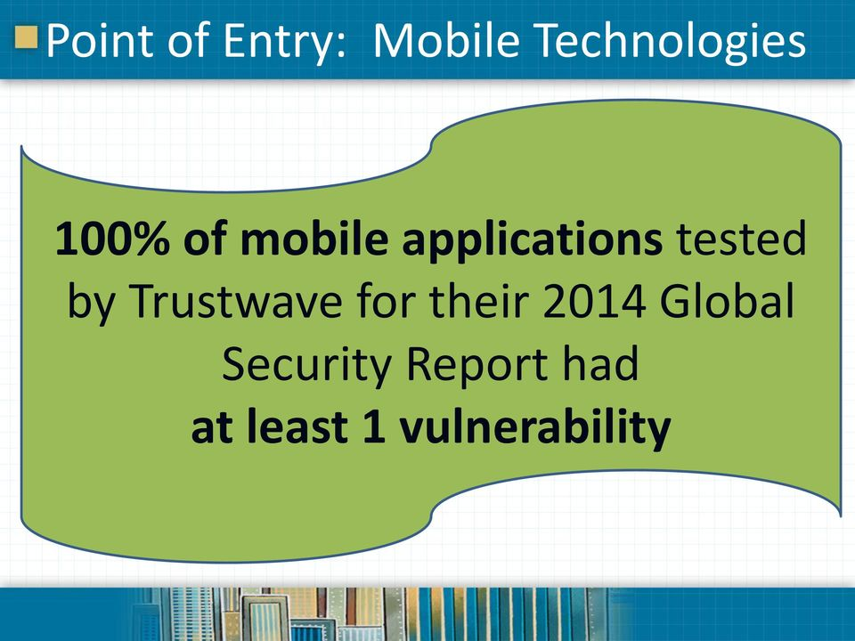 Trustwave for their 2014 Global