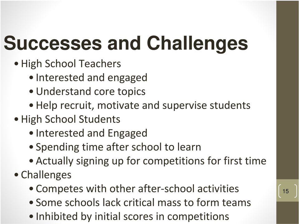 school to learn Actually signing up for competitions for first time Challenges Competes with other after