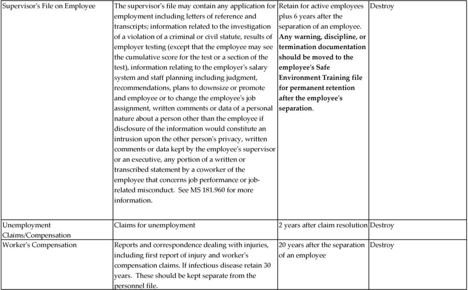 salary system and staff planning including judgment, recommendations, plans to downsize or promote and employee or to change the employee's job assignment, written comments or data of a personal
