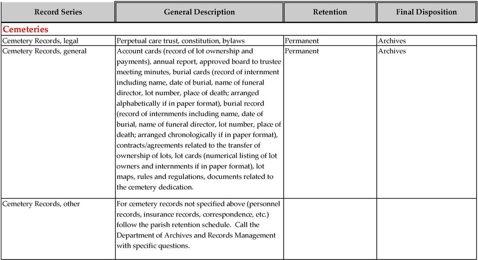 of death; arranged alphabetically if in paper format), burial record (record of internments including name, date of burial, name of funeral director, lot number, place of death; arranged