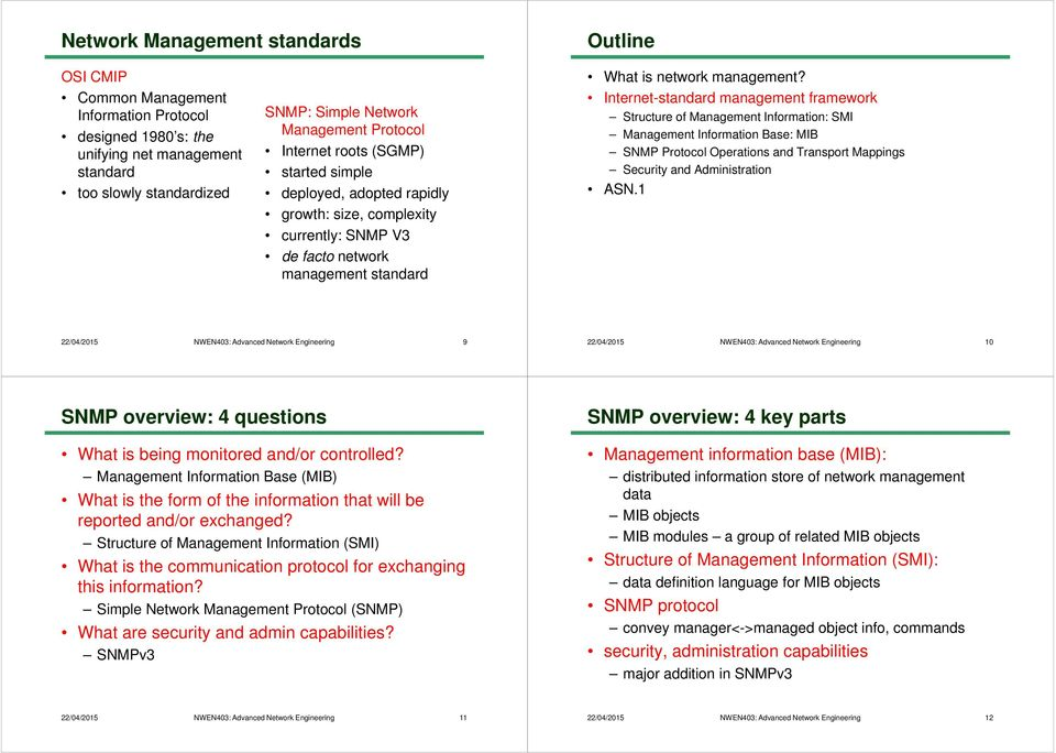 Internet-standard management framework Structure of Management Information: SMI Management Information Base: MIB SNMP Protocol Operations and Transport Mappings Security and Administration ASN.
