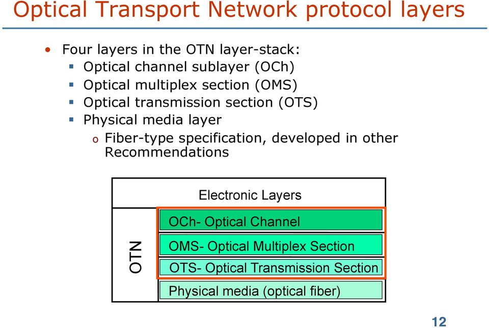 layer o Fiber-type specification, developed in other Recommendations Electronic Layers OCh- Optical