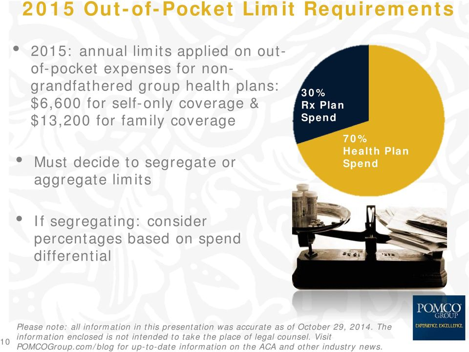 $13,200 for family coverage Must decide to segregate or aggregate limits 30% Rx Plan