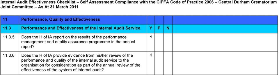 5 Does the H of IA report on the results of the performance management and quality assurance programme in the annual