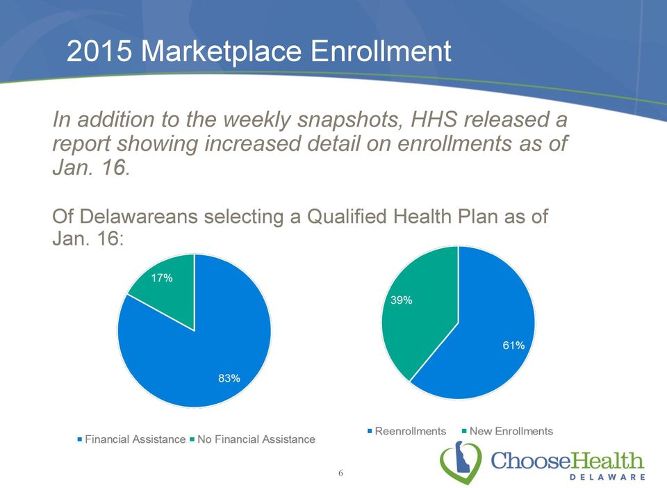 increased detail on enrollments as of Jan. 16.