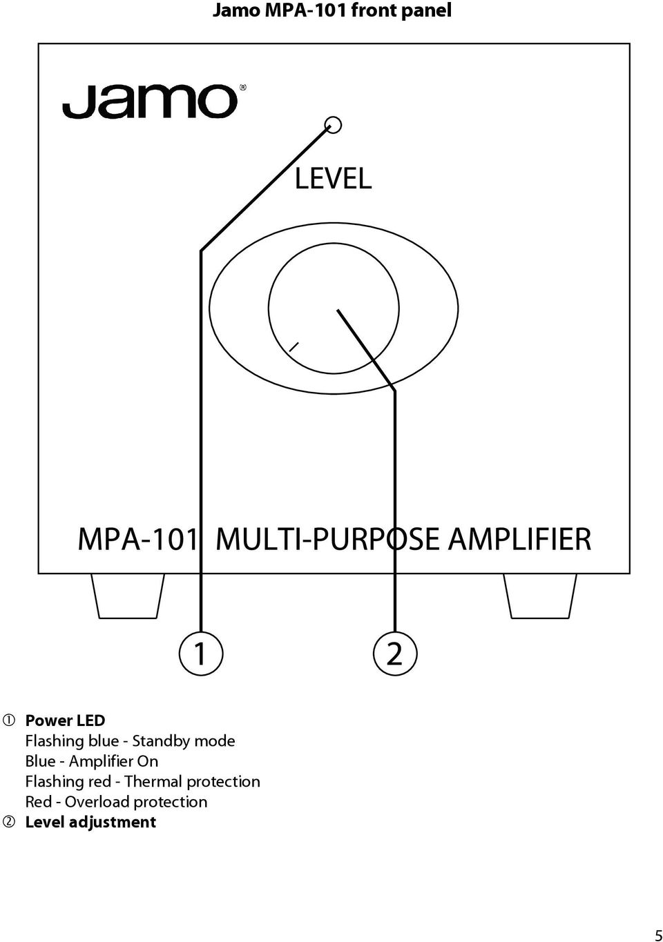 Amplifier On Flashing red - Thermal