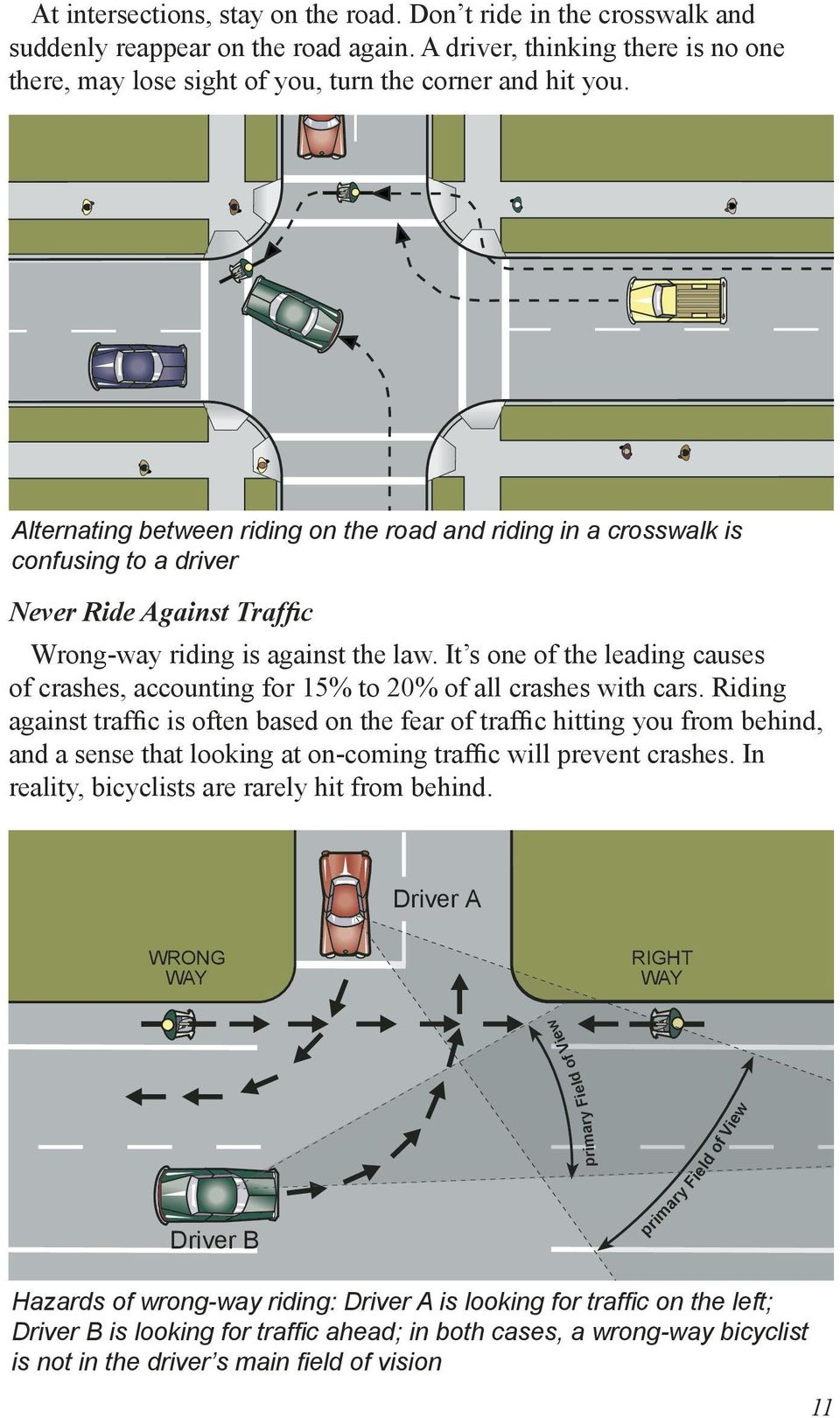 It s one of the leading causes of crashes, accounting for 15% to 20% of all crashes with cars.
