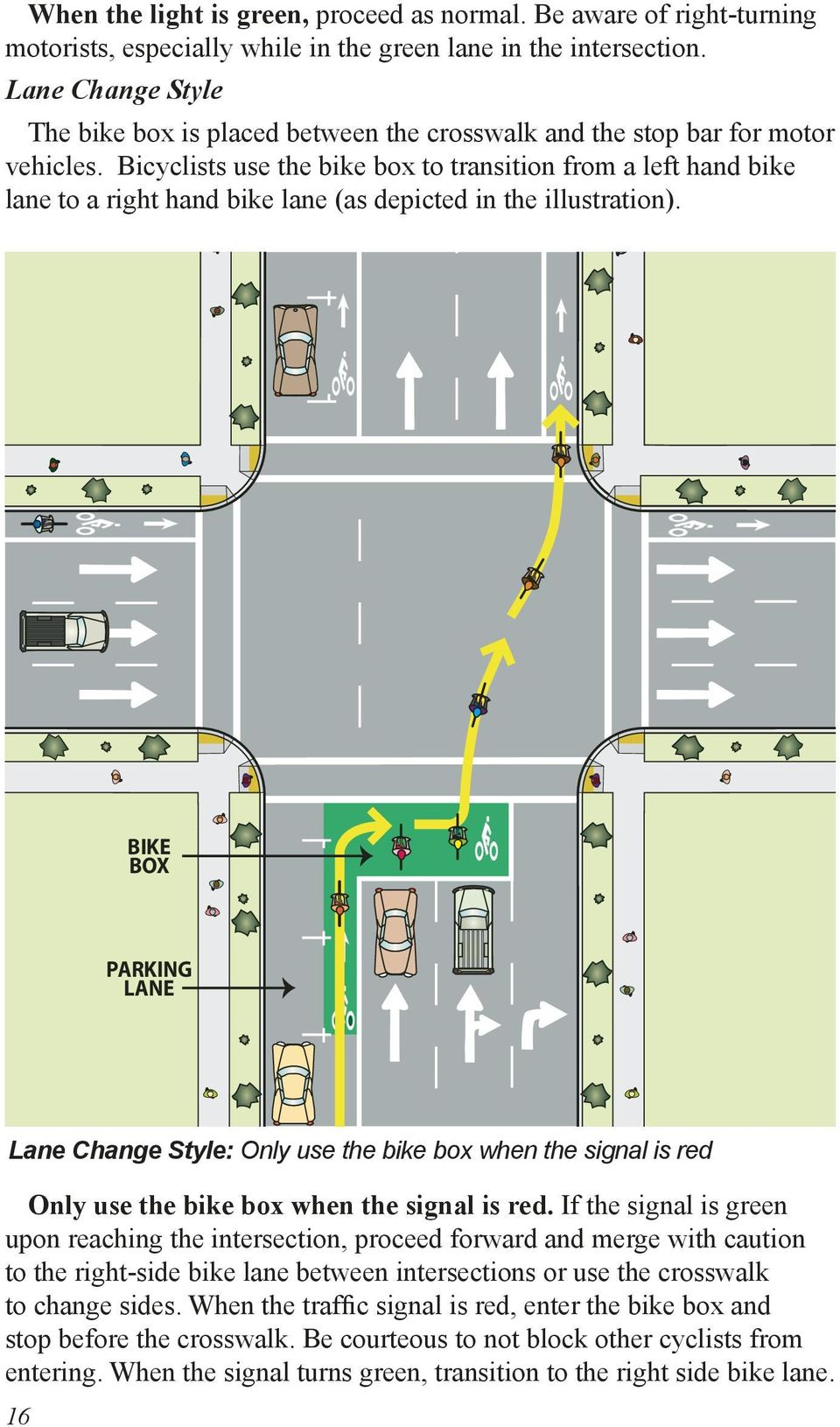 Bicyclists use the bike box to transition from a left hand bike lane to a right hand bike lane (as depicted in the illustration).
