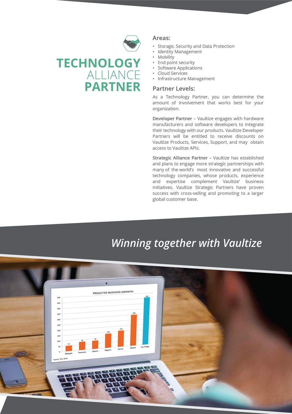 Developer Partner Vaultize engages with hardware manufacturers and software developers to integrate their technology with our products.