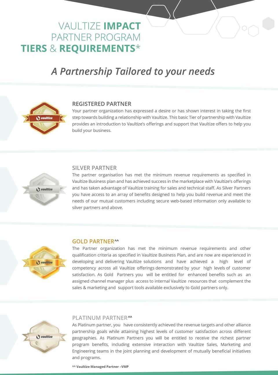 This basic Tier of partnership with Vaultize provides an introduction to Vaultize s offerings and support that Vaultize offers to help you build your business.