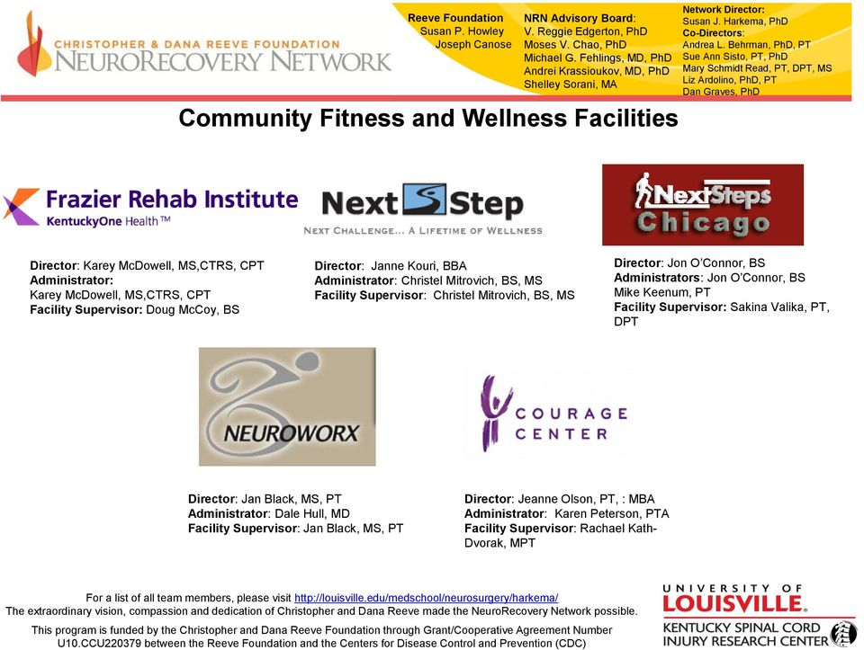 Fehlings, MD, MD, PhD PhD Andrei Andrei Krassioukov, Krassioukov, MD, MD, PhD PhD Shelley Shelley Sorani, Sorani, MA MA Community Fitness and Wellness Facilities Network Director: Susan J.