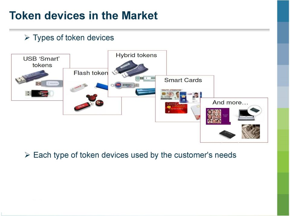 devices Each type of token