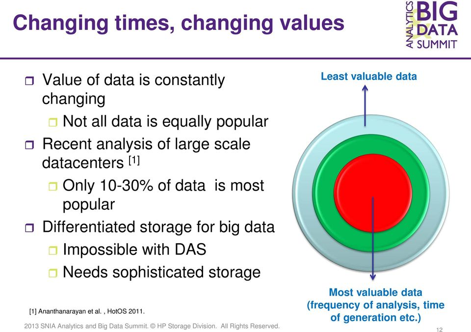Differentiated storage for big data Impossible with DAS Needs sophisticated storage [1]