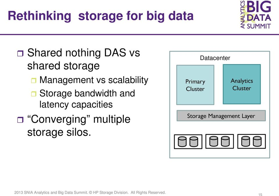 latency capacities Converging multiple storage silos.