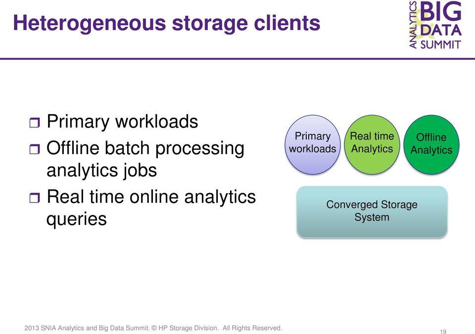 online analytics queries Primary workloads Real