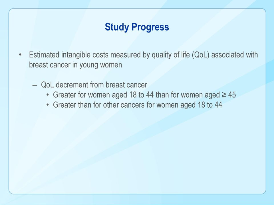 decrement from breast cancer Greater for women aged 18 to 44 than