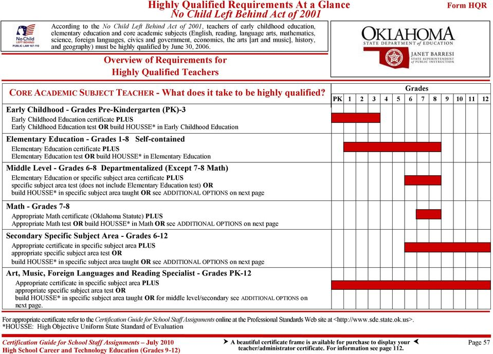 qualified by June 30, 2006. Overview of Requirements for Highly Qualified Teachers Form HQR CORE ACADEMIC SUBJECT TEACHER - What does it take to be highly qualified?