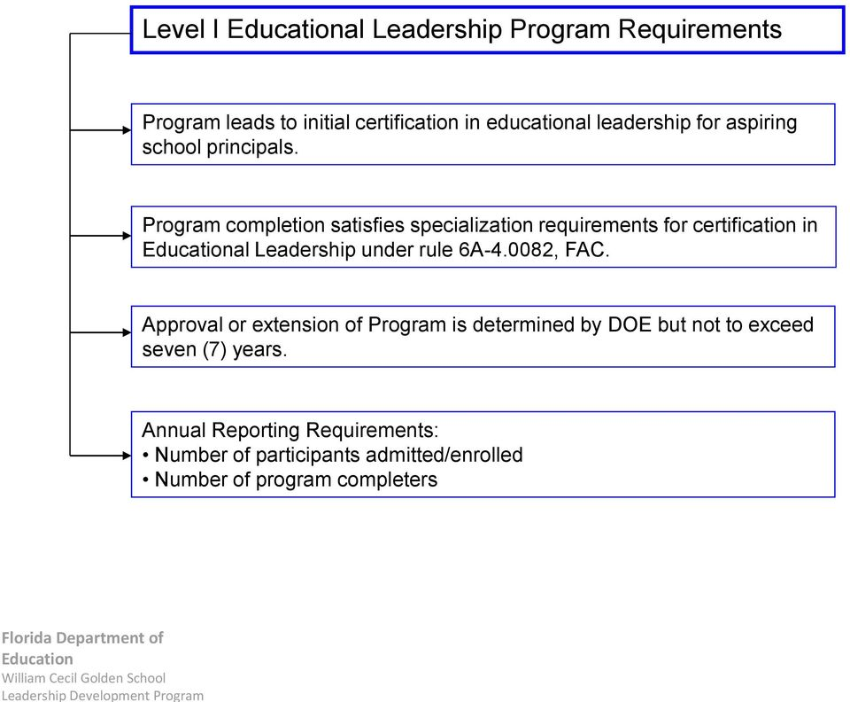 Program completion satisfies specialization requirements for certification in Educational Leadership under rule 6A-4.0082, FAC.
