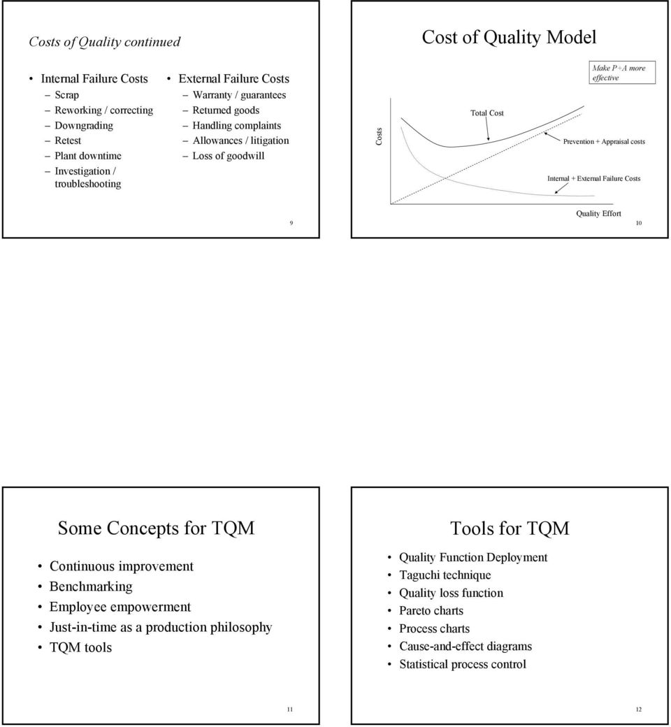 costs Internal + External Failure Costs 9 Quality Effort 10 Some Concepts for TQM Continuous improvement Benchmarking Employee empowerment Just-in-time as a production