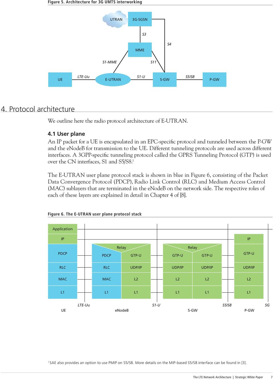 1 User plane An IP packet for a UE is encapsulated in an EPC-specific protocol and tunneled between the P-GW and the enodeb for transmission to the UE.
