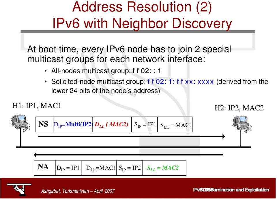 group: ff02:1:ffxx:xxxx (derived from the lower 24 bits of the node s address) H1: IP1, MAC1 H2: IP2,