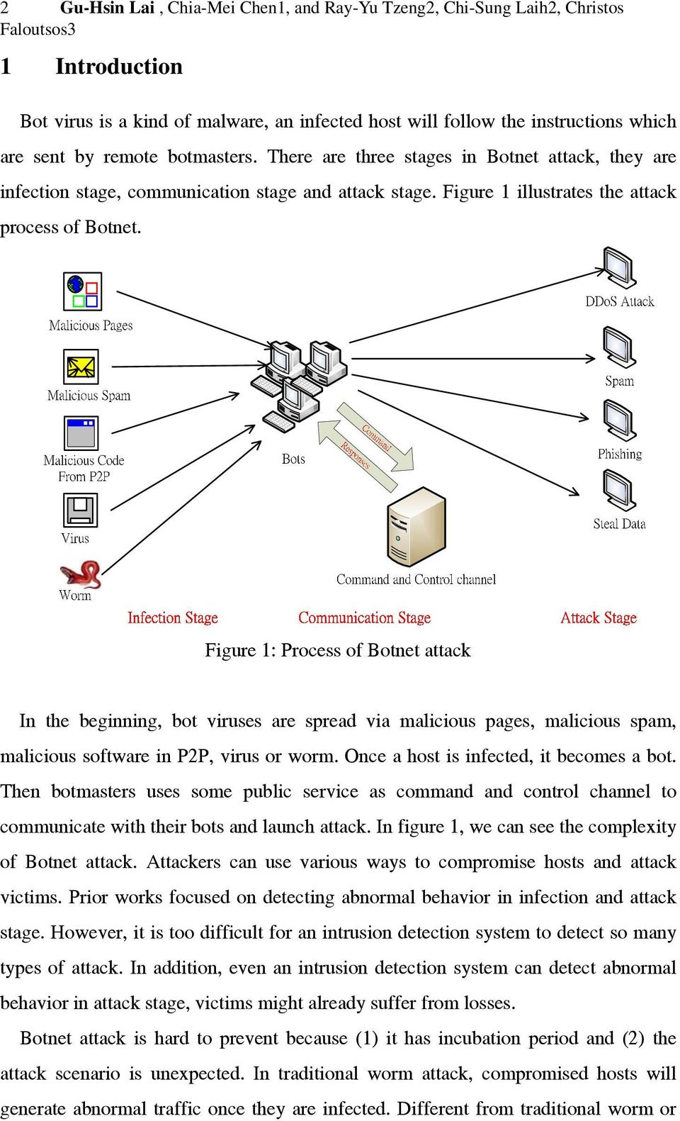Figure 1: Process of Botnet attack In the beginning, bot viruses are spread via malicious pages, malicious spam, malicious software in P2P, virus or worm. Once a host is infected, it becomes a bot.