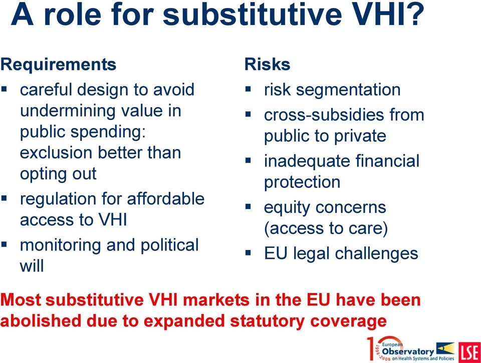 regulation for affordable access to VHI monitoring and political will Risks risk segmentation cross-subsidies