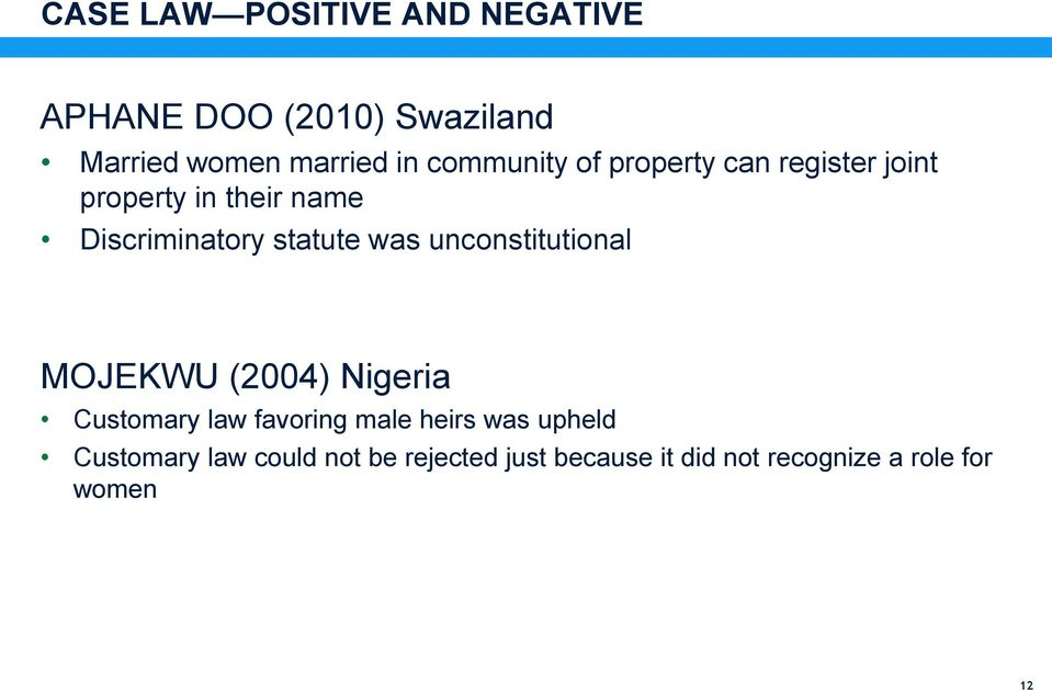 was unconstitutional MOJEKWU (2004) Nigeria Customary law favoring male heirs was