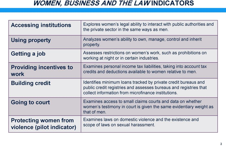Assesses restrictions on women s work, such as prohibitions on working at night or in certain industries.
