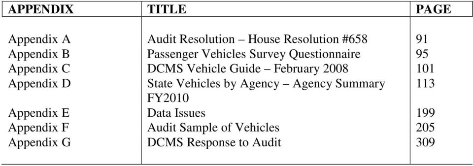 2008 101 Appendix D State Vehicles by Agency Agency Summary 113 FY2010 Appendix E