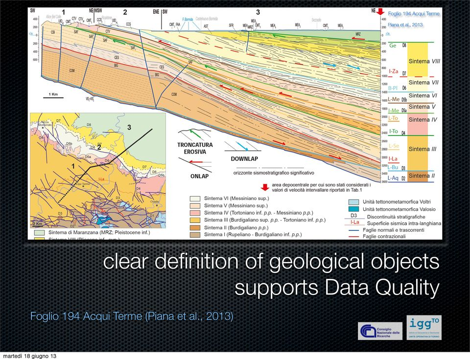 geological objects supports Data