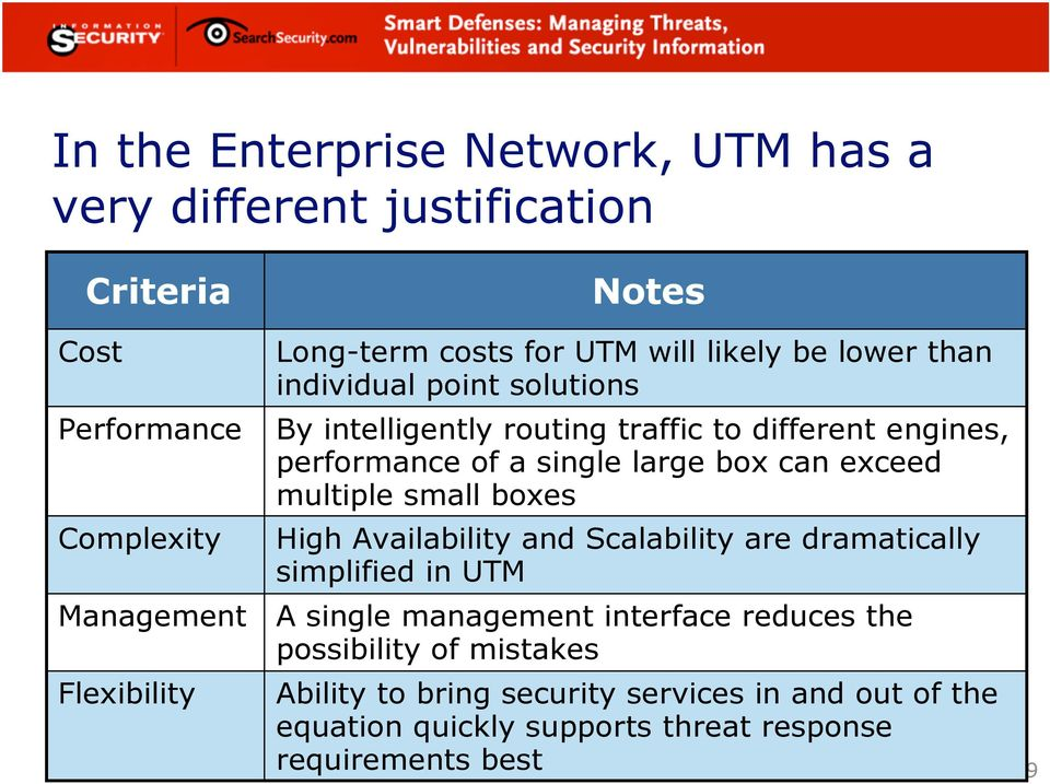 single large box can exceed multiple small boxes High Availability and Scalability are dramatically simplified in UTM A single management