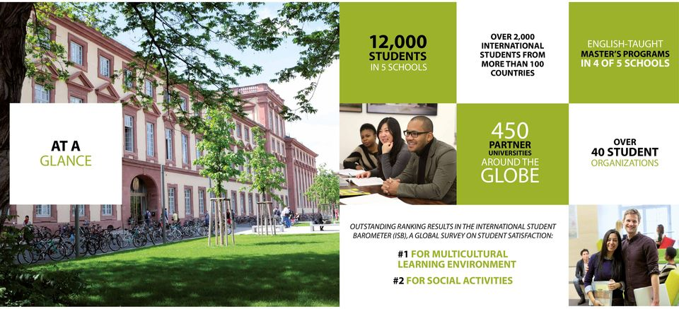 globe Over 40 student organizations Outstanding ranking results in the International Student