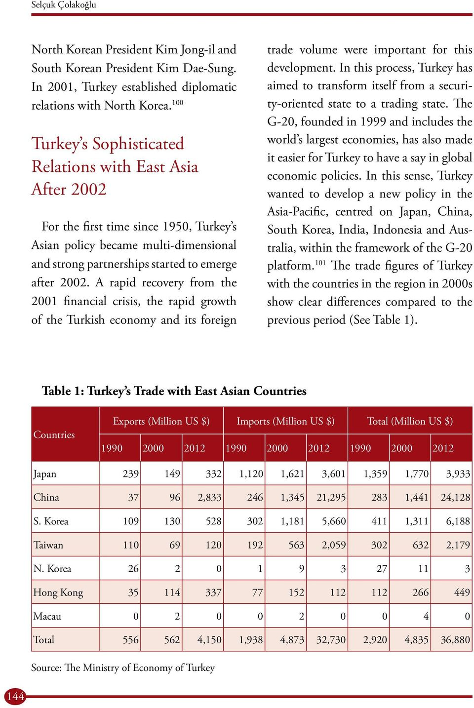 A rapid recovery from the 2001 financial crisis, the rapid growth of the Turkish economy and its foreign trade volume were important for this development.