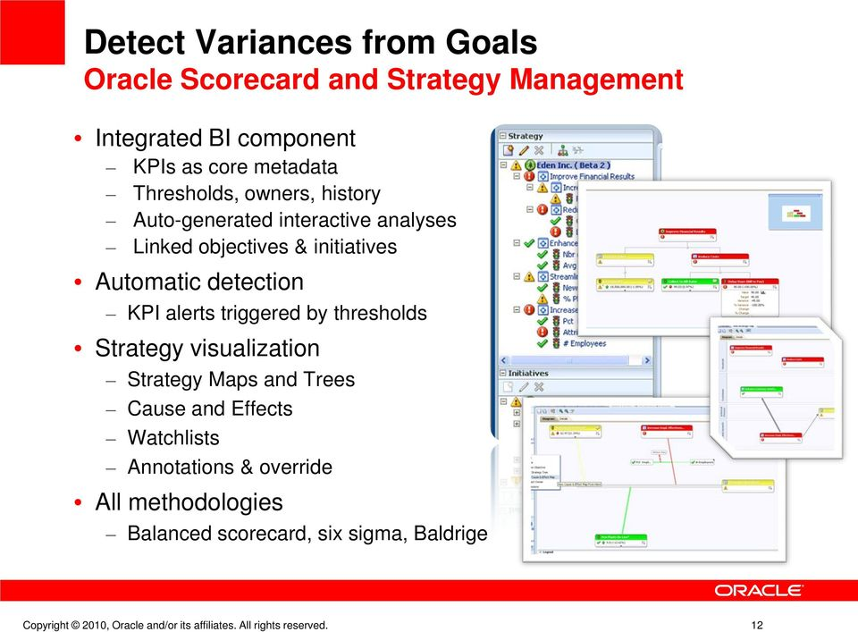 alerts triggered by thresholds Strategy visualization Strategy Maps and Trees Cause and Effects Watchlists Annotations &