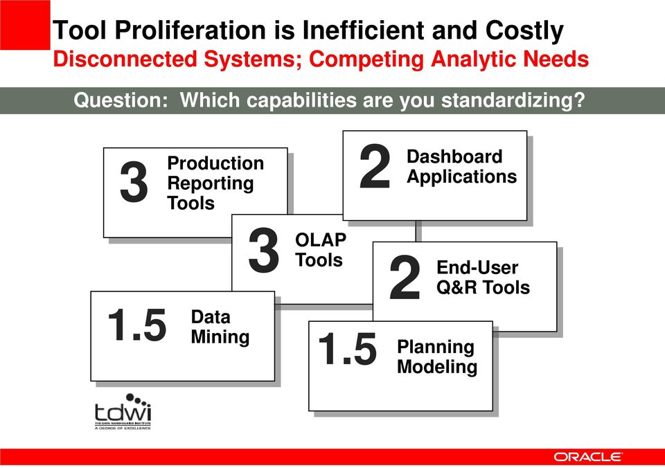 standardizing? 3 Production Reporting Tools 3 OLAP Tools 1.