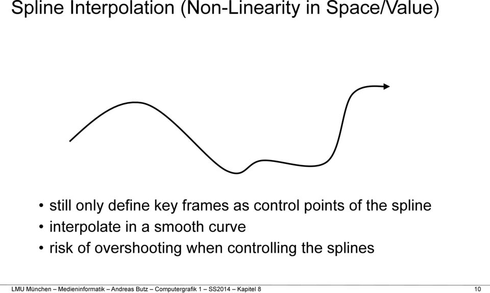 control points of the spline interpolate in a