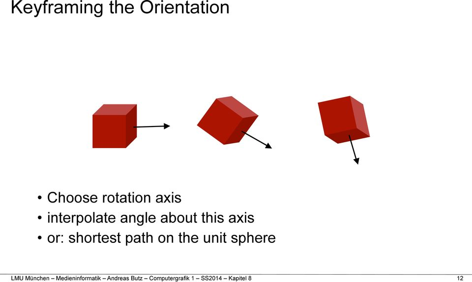 interpolate angle about this